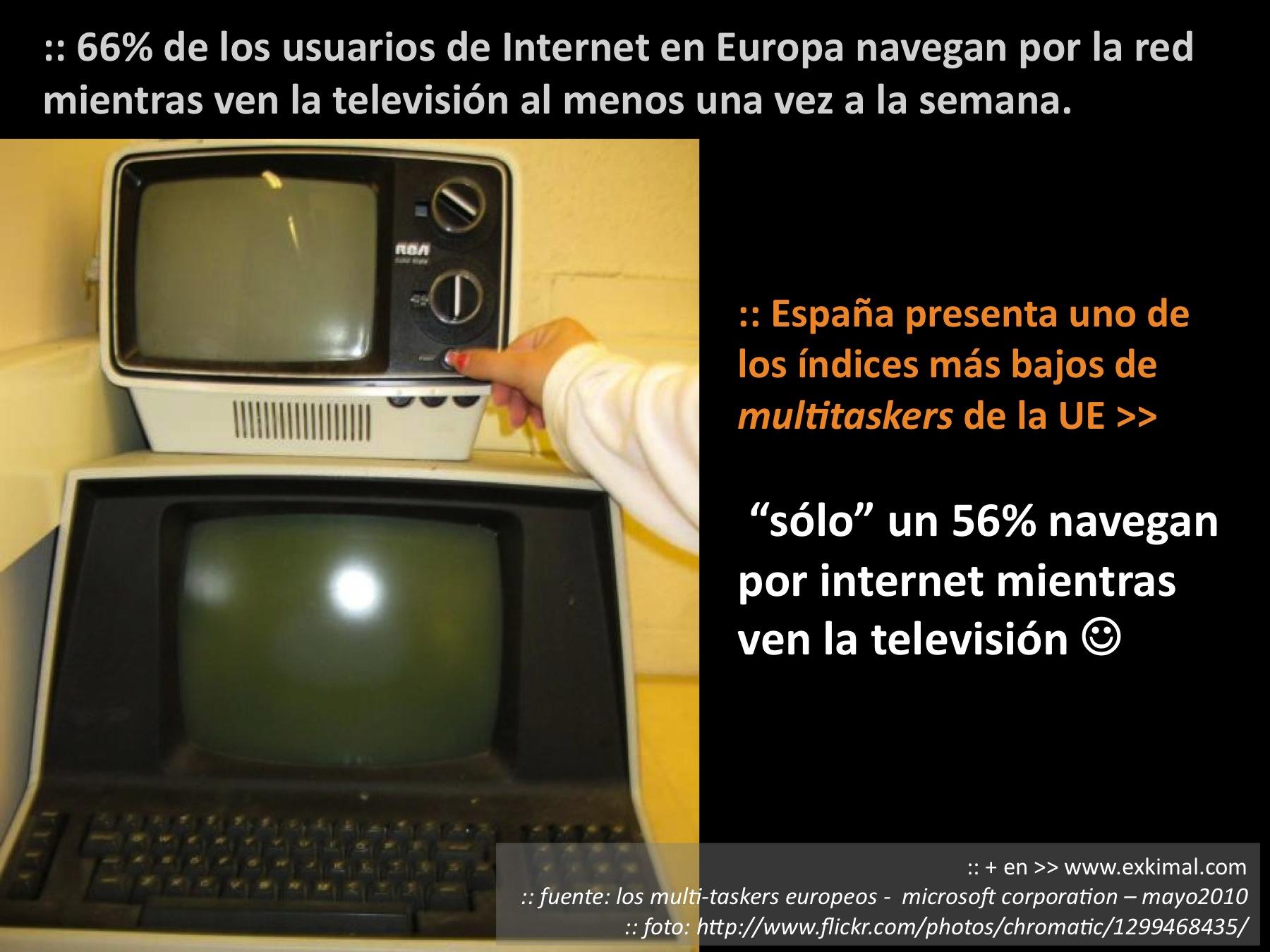 tv internet españa #xlides #xkimal