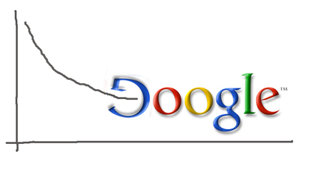 google longtail